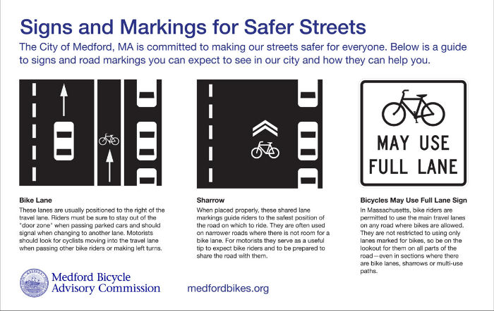 Bike lanes and sharrows
